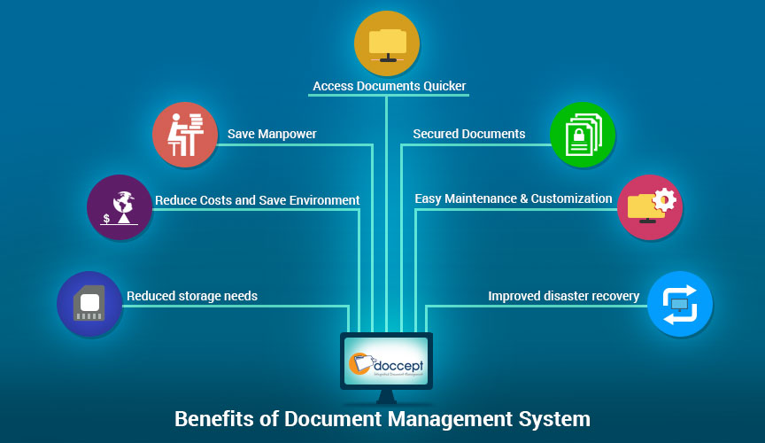 Document Management Services in Doha Qatar