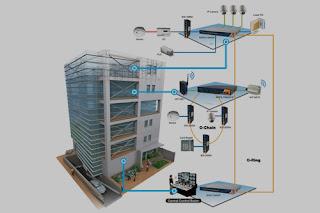Extra Low Voltage - Mep Contractors in Doha Qatar