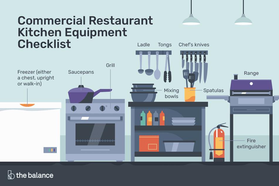 Kitchen Equipment Suppliers in Doha Qatar